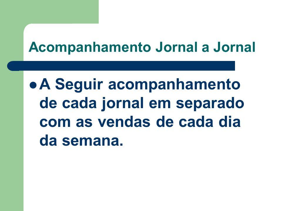 Acompanhamento Jornal a Jornal A Seguir acompanhamento de cada jornal em separado com as vendas de cada dia da semana.