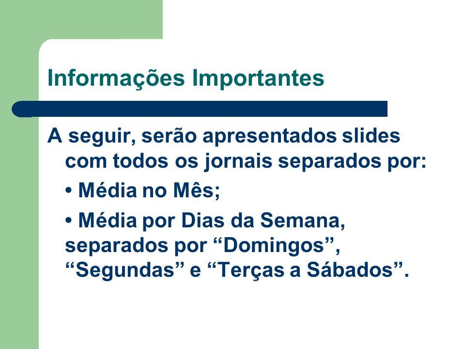 Informações Importantes A seguir, serão apresentados slides com todos os jornais separados por: Média no Mês; Média por Dias da Semana, separados por