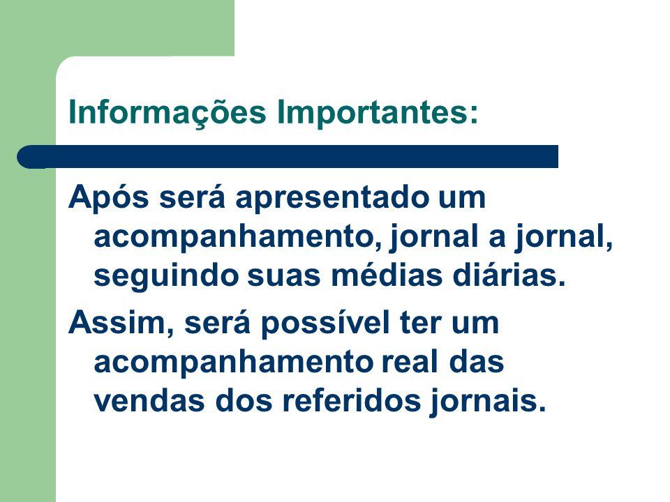 Informações Importantes: Após será apresentado um acompanhamento, jornal a jornal, seguindo suas médias diárias. Assim, será possível ter um acompanha