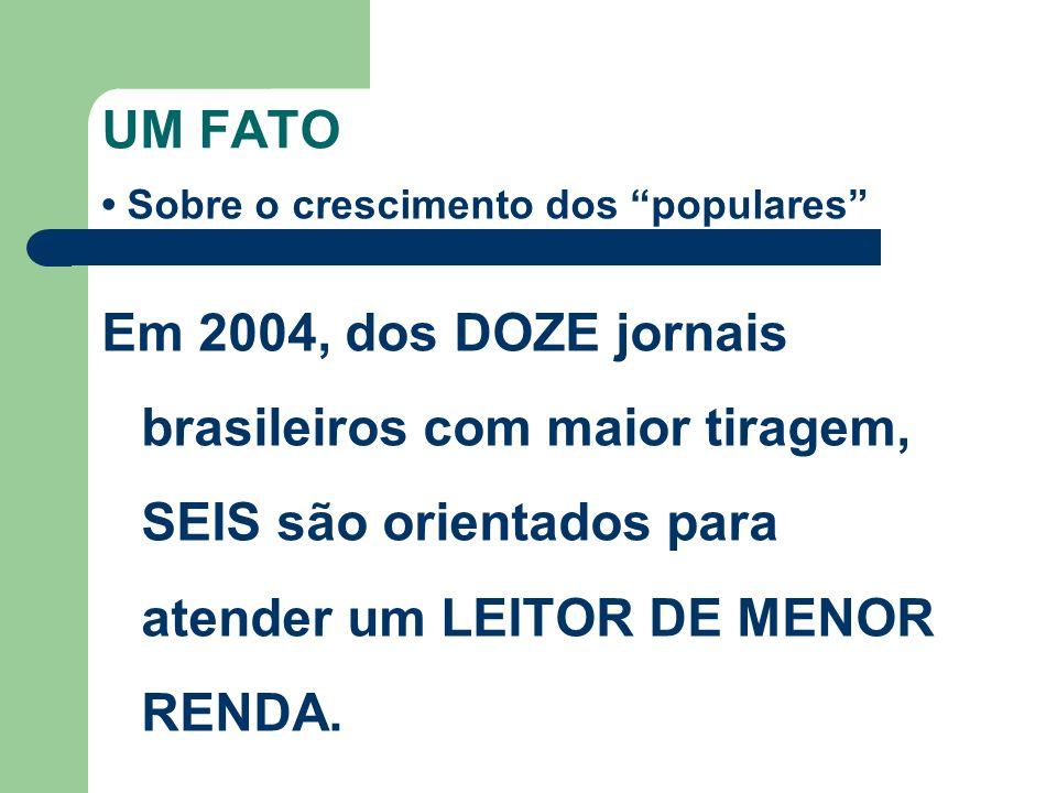 UM FATO Sobre o crescimento dos populares Em 2004, dos DOZE jornais brasileiros com maior tiragem, SEIS são orientados para atender um LEITOR DE MENOR