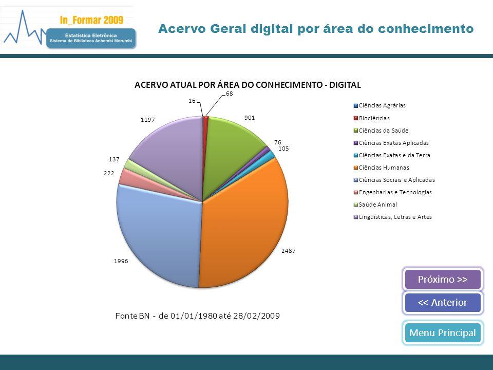 Próximo >><< AnteriorMenu Principal Acervo Geral digital por área do conhecimento Fonte BN - de 01/01/1980 até 28/02/2009