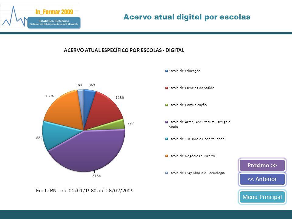 Próximo >><< AnteriorMenu Principal Acervo atual digital por escolas Fonte BN - de 01/01/1980 até 28/02/2009
