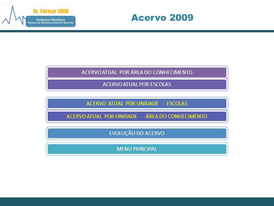 ACERVO ATUAL POR ÁREA DO CONHECIMENTOACERVO ATUAL POR ESCOLASACERVO ATUAL POR UNIDADE - ÁREA DO CONHECIMENTOACERVO ATUAL POR UNIDADE - ESCOLASEVOLUÇÃO DO ACERVOMENU PRINCIPAL Acervo 2009