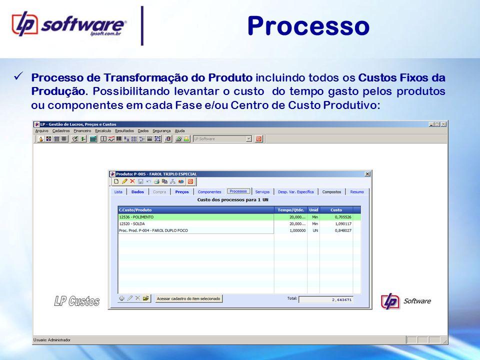 Processo Processo de Transformação do Produto incluindo todos os Custos Fixos da Produção. Possibilitando levantar o custo do tempo gasto pelos produt
