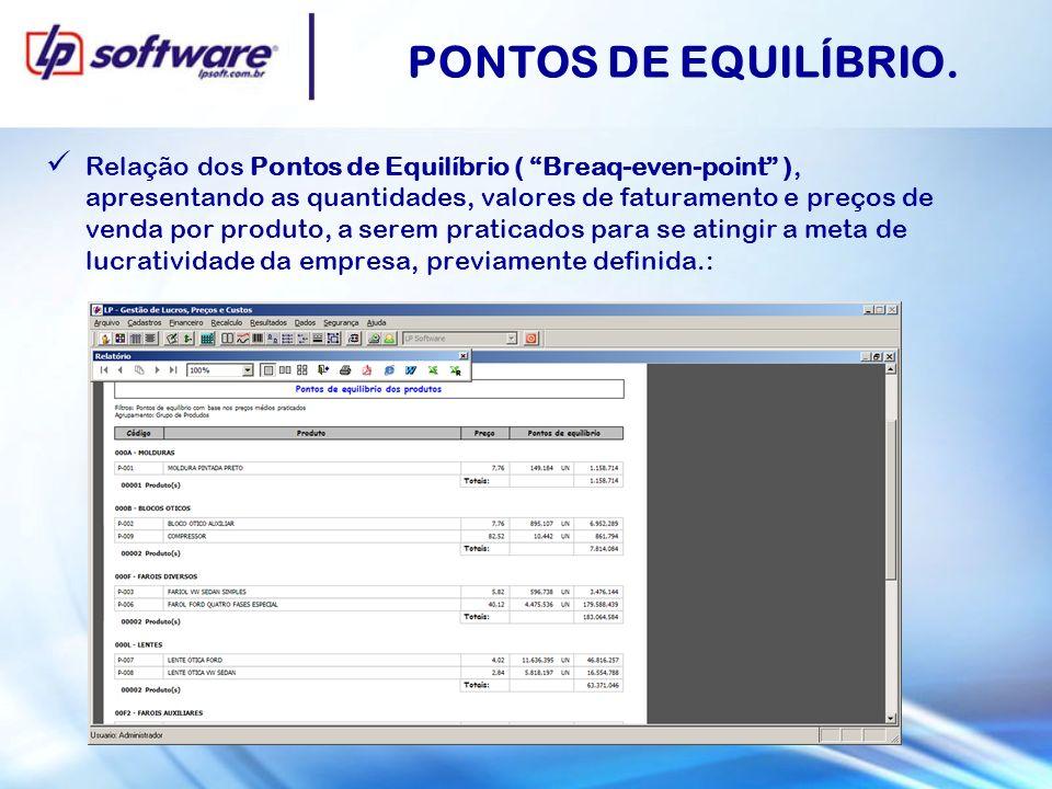 PONTOS DE EQUILÍBRIO. Relação dos Pontos de Equilíbrio ( Breaq-even-point ), apresentando as quantidades, valores de faturamento e preços de venda por