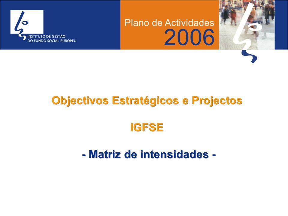 Objectivos Estratégicos e Projectos IGFSE - Matriz de intensidades - Objectivos Estratégicos e Projectos IGFSE - Matriz de intensidades -