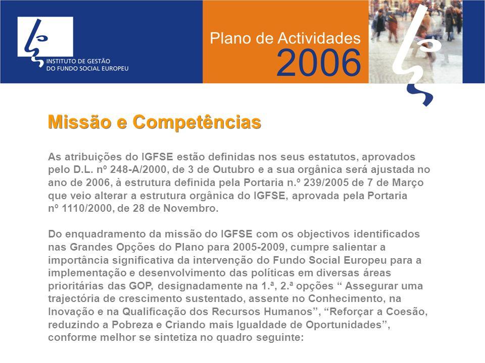 As atribuições do IGFSE estão definidas nos seus estatutos, aprovados pelo D.L. nº 248-A/2000, de 3 de Outubro e a sua orgânica será ajustada no ano d