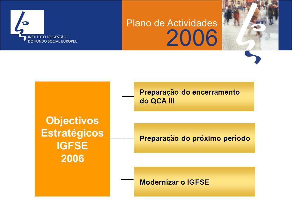 Preparação do próximo período Modernizar o IGFSE Preparação do encerramento do QCA III Objectivos Estratégicos IGFSE 2006