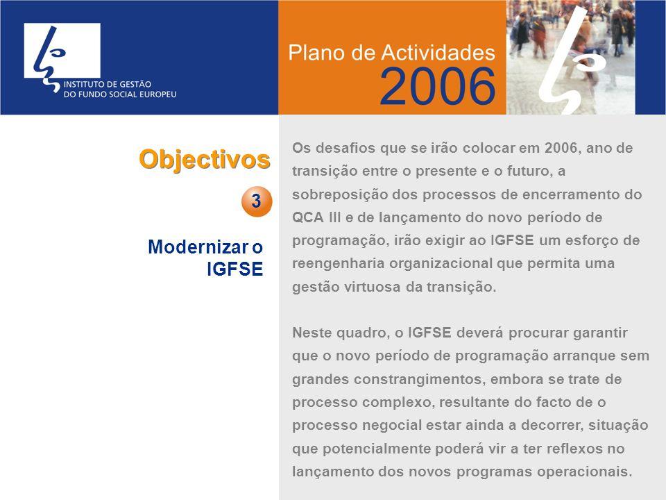 Gestão Financeira Gestão de entidades Controlo Informação e Comunicação Representação Interna e Externa Gestão e Desenvolvimento Organizacional Apoio Jurídico Acompanhamento do Processo de Implementação da Programação FSE Coordenação do Processo de Implementação da Programação FSE Preparação do novo período de Programação 2007/2013 Avaliação da Intervenção FSE no período de programação 2000/2006 ÁREAS DE INTERVENÇÃO Coordenação, Acompanhamento e Avaliação FSE Gestão e Controlo da Intervenção FSE Informação, Comunicação e Representação Gestão e Organização Interna Auditoria Interna