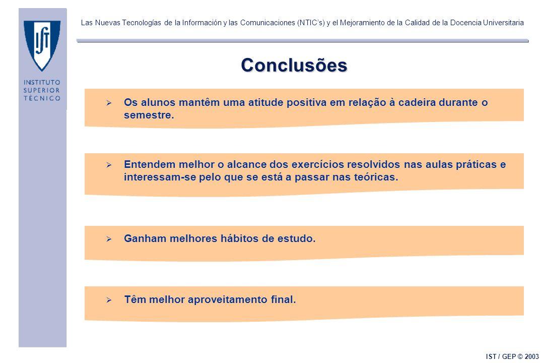 Las Nuevas Tecnologías de la Información y las Comunicaciones (NTICs) y el Mejoramiento de la Calidad de la Docencia Universitaria IST / GEP © 2003 Co