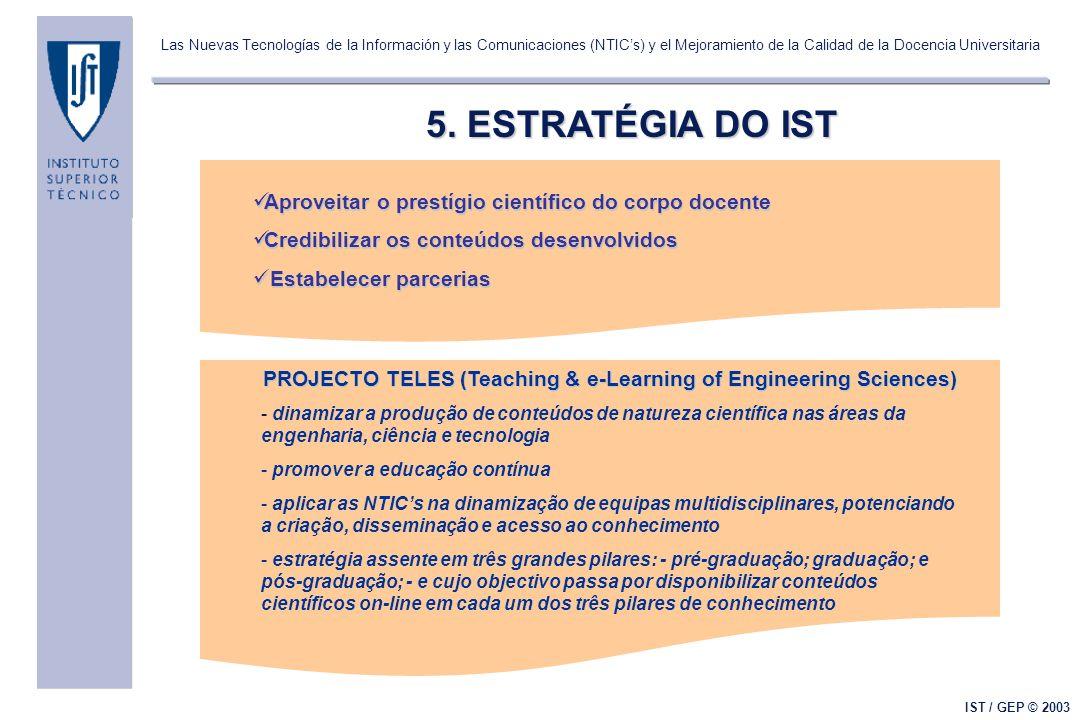 Las Nuevas Tecnologías de la Información y las Comunicaciones (NTICs) y el Mejoramiento de la Calidad de la Docencia Universitaria IST / GEP © 2003 Pontos de partida Resolver exercícios é importante em Matemática.