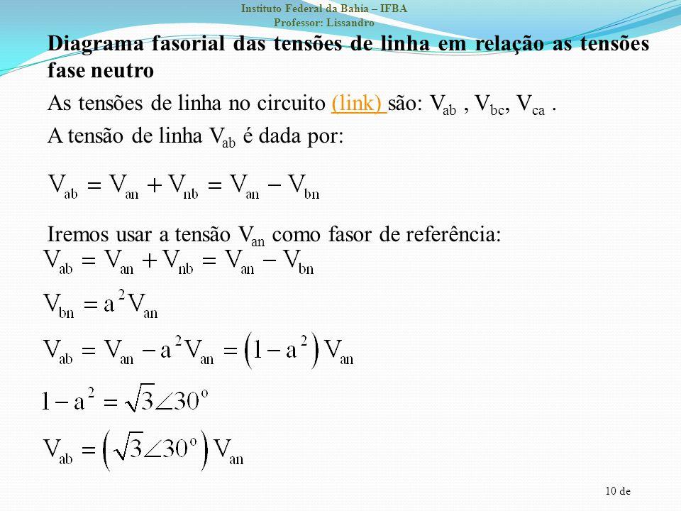 10 de Instituto Federal da Bahia – IFBA Professor: Lissandro Diagrama fasorial das tensões de linha em relação as tensões fase neutro As tensões de li