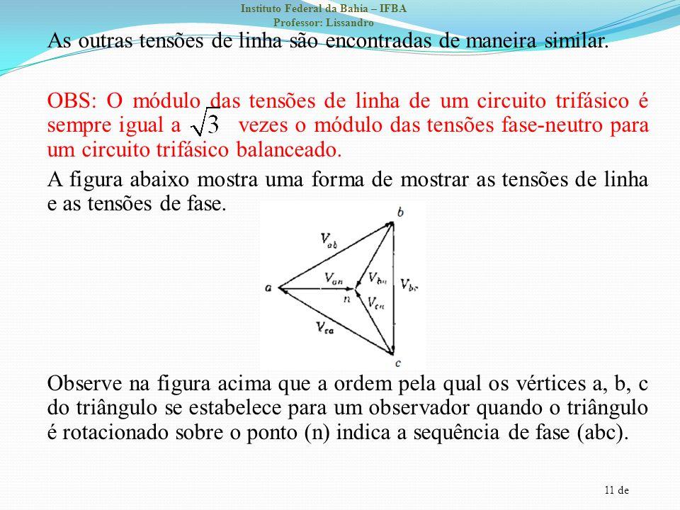 11 de Instituto Federal da Bahia – IFBA Professor: Lissandro As outras tensões de linha são encontradas de maneira similar. OBS: O módulo das tensões