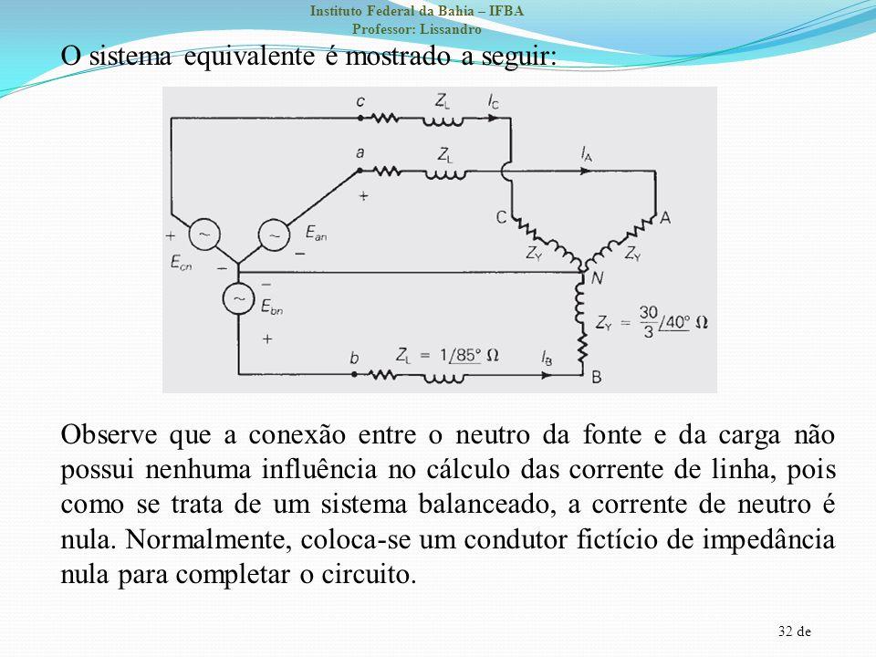 32 de Instituto Federal da Bahia – IFBA Professor: Lissandro O sistema equivalente é mostrado a seguir: Observe que a conexão entre o neutro da fonte