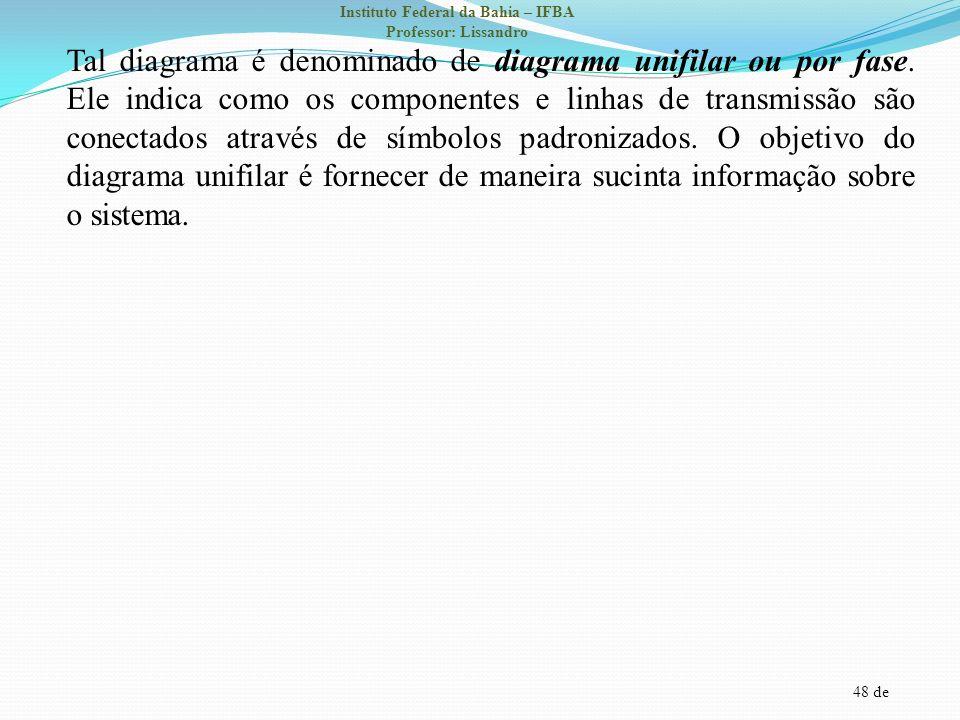 48 de Instituto Federal da Bahia – IFBA Professor: Lissandro Tal diagrama é denominado de diagrama unifilar ou por fase. Ele indica como os componente