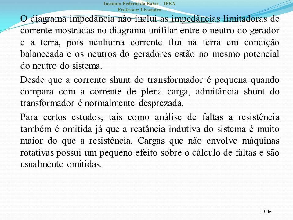 53 de Instituto Federal da Bahia – IFBA Professor: Lissandro O diagrama impedância não inclui as impedâncias limitadoras de corrente mostradas no diag