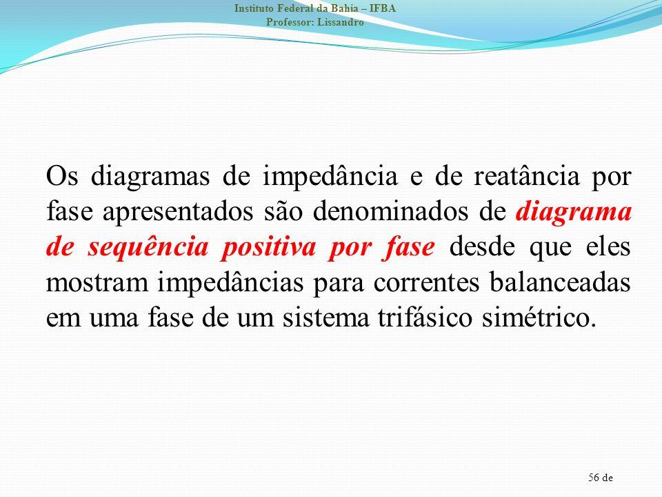 56 de Instituto Federal da Bahia – IFBA Professor: Lissandro Os diagramas de impedância e de reatância por fase apresentados são denominados de diagra
