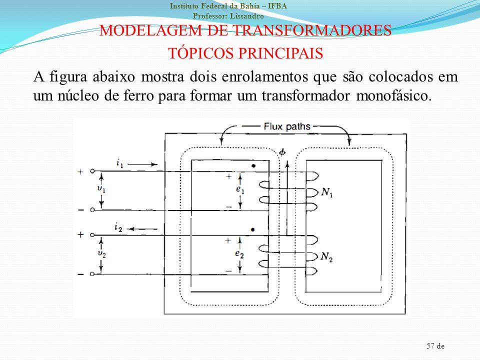 57 de Instituto Federal da Bahia – IFBA Professor: Lissandro MODELAGEM DE TRANSFORMADORES TÓPICOS PRINCIPAIS A figura abaixo mostra dois enrolamentos