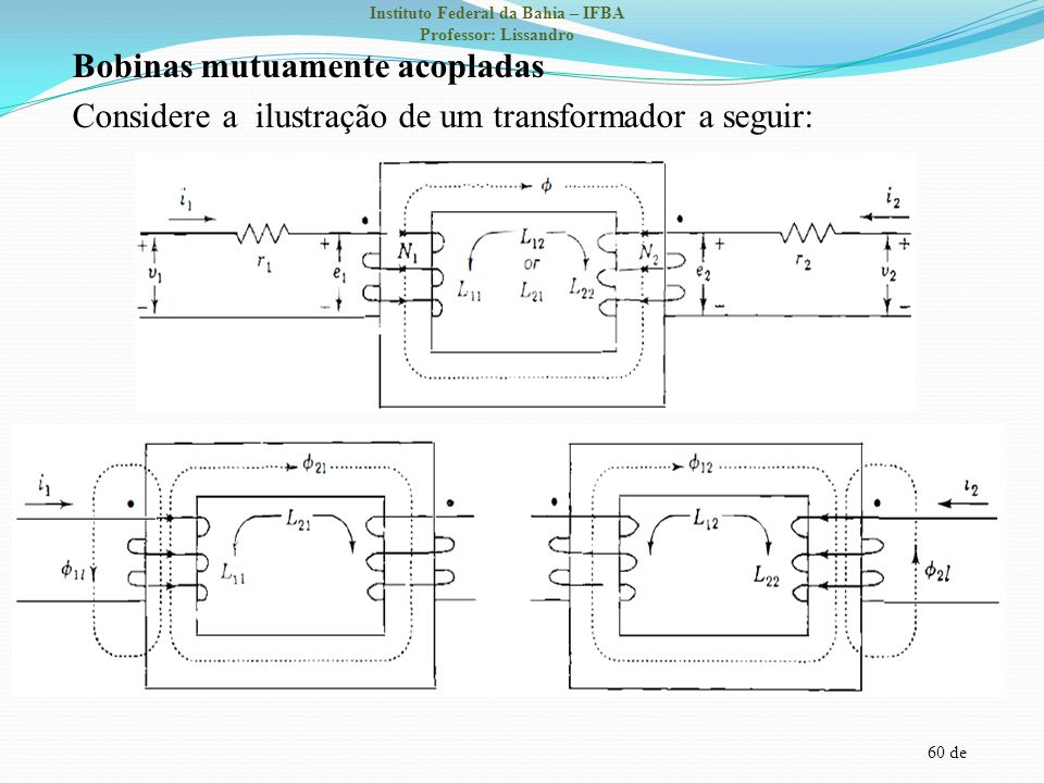 60 de Instituto Federal da Bahia – IFBA Professor: Lissandro Bobinas mutuamente acopladas Considere a ilustração de um transformador a seguir: