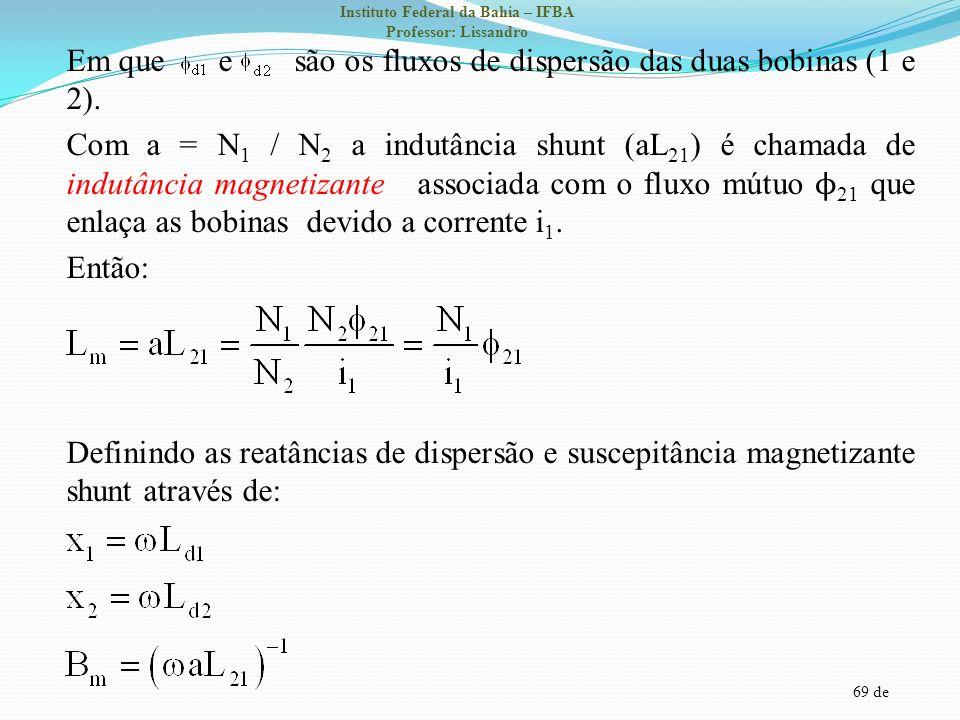 69 de Instituto Federal da Bahia – IFBA Professor: Lissandro Em que e são os fluxos de dispersão das duas bobinas (1 e 2). Com a = N 1 / N 2 a indutân