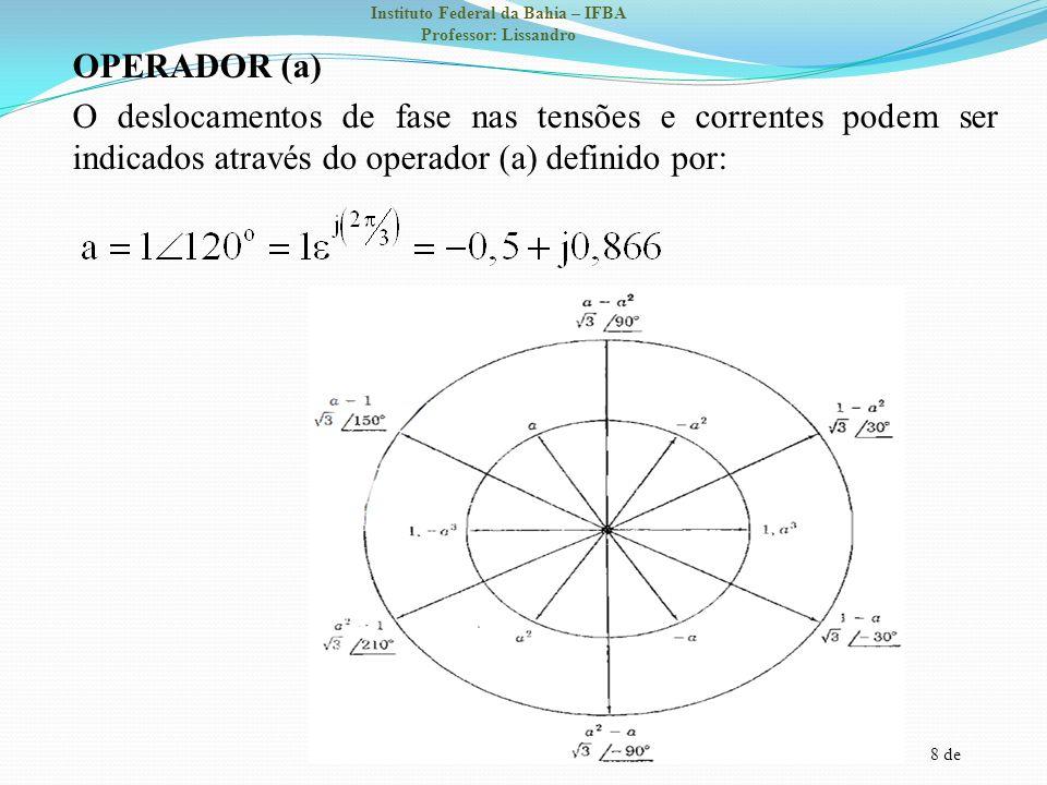8 de Instituto Federal da Bahia – IFBA Professor: Lissandro OPERADOR (a) O deslocamentos de fase nas tensões e correntes podem ser indicados através d