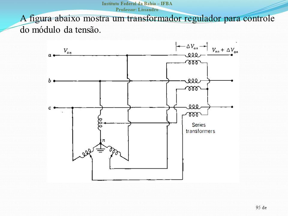 95 de Instituto Federal da Bahia – IFBA Professor: Lissandro A figura abaixo mostra um transformador regulador para controle do módulo da tensão.