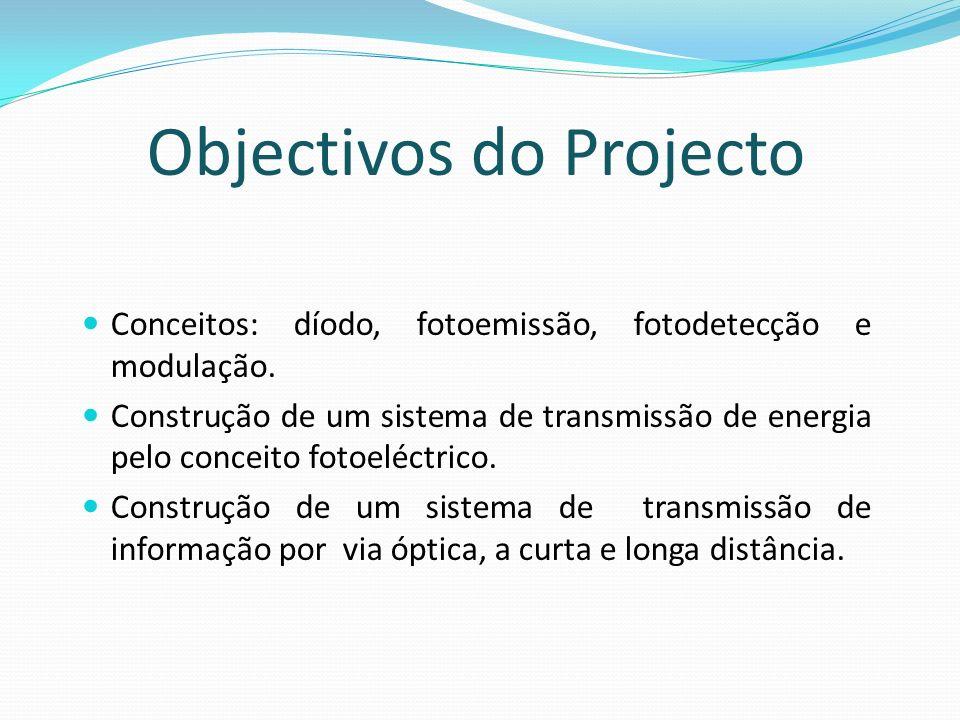 Objectivos do Projecto Conceitos: díodo, fotoemissão, fotodetecção e modulação. Construção de um sistema de transmissão de energia pelo conceito fotoe