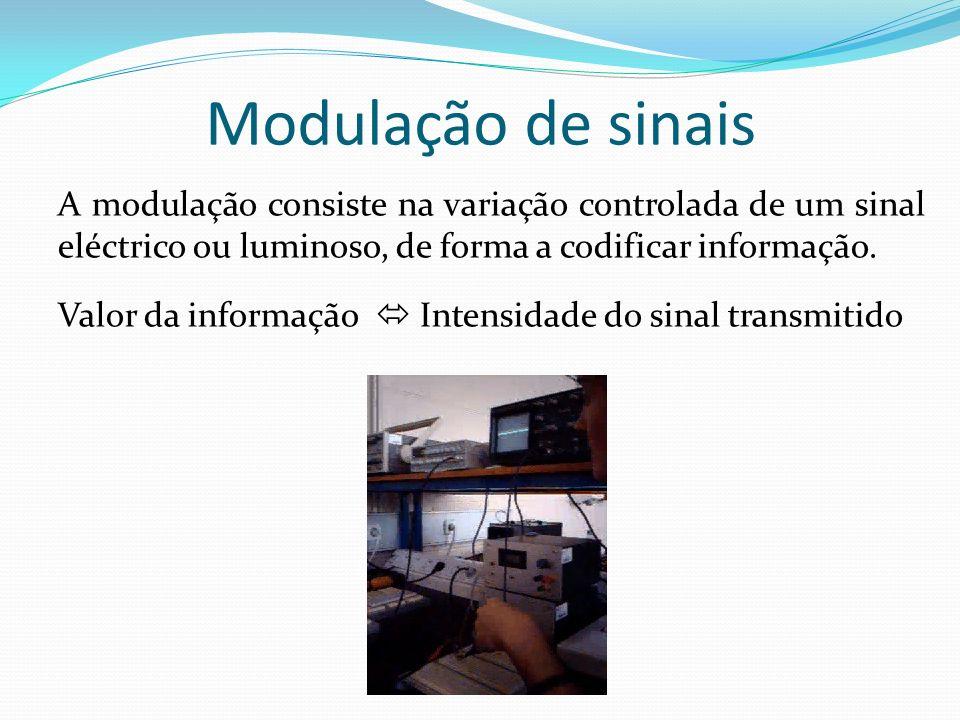 Modulação de sinais A modulação consiste na variação controlada de um sinal eléctrico ou luminoso, de forma a codificar informação. Valor da informaçã
