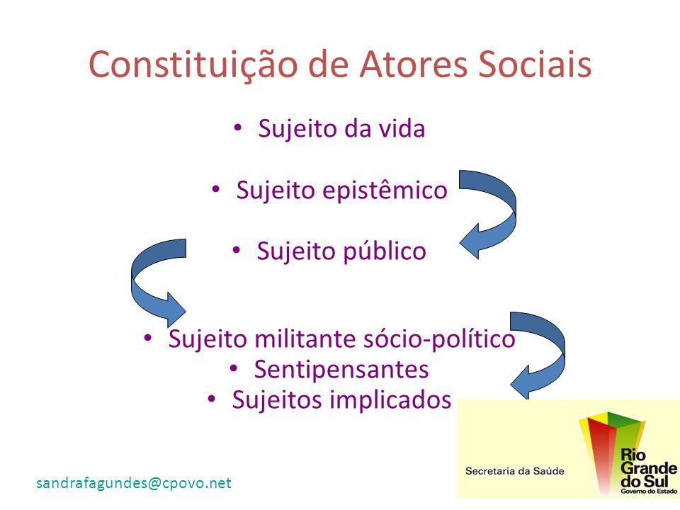 Constituição de Atores Sociais Sujeito da vida Sujeito epistêmico Sujeito público Sujeito militante sócio-político Sentipensantes Sujeitos implicados