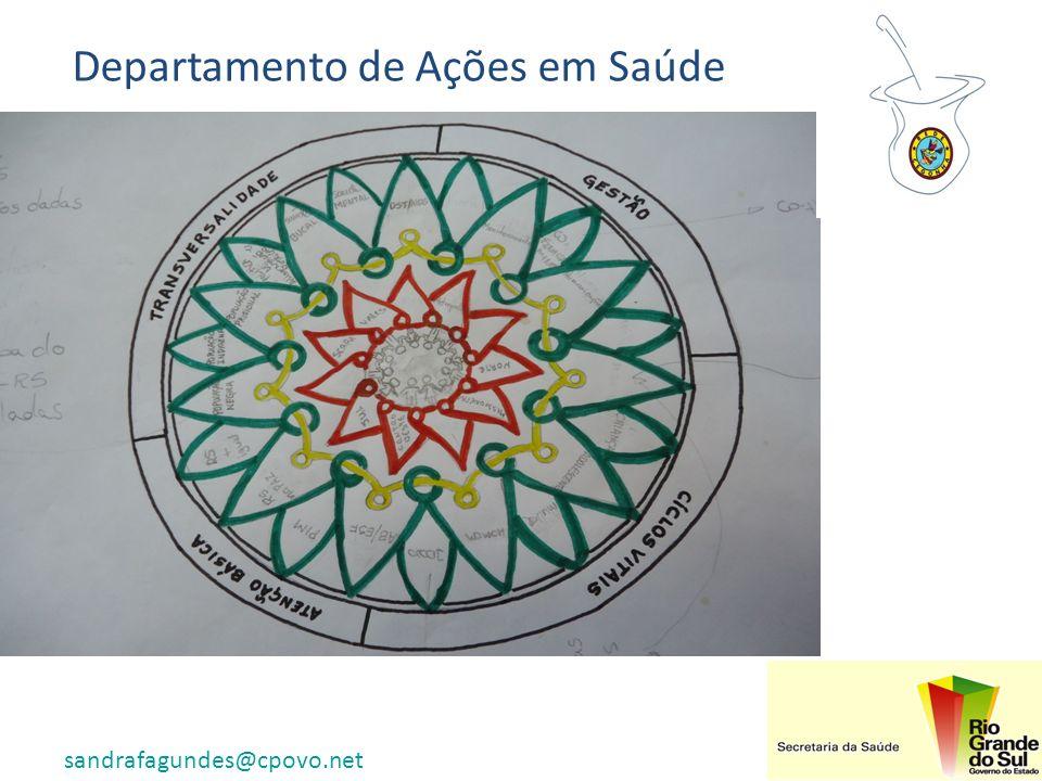Departamento de Ações em Saúde sandrafagundes@cpovo.net