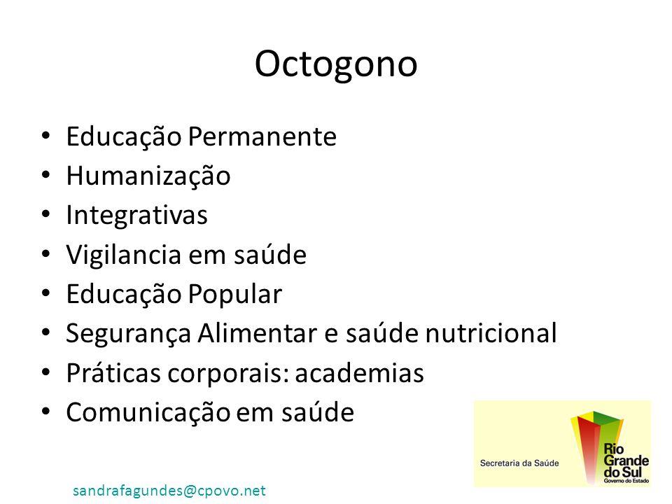 Octogono Educação Permanente Humanização Integrativas Vigilancia em saúde Educação Popular Segurança Alimentar e saúde nutricional Práticas corporais: