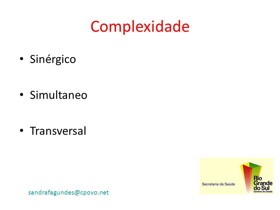 DETERMINANTES SOCIAIS DA SAÚDE POPULAÇÃO TOTAL POPULAÇÃO EM RISCO POPULAÇÃO COM CONDIÇÃO CRÔNICA DE BAIXO OU MÉDIO RISCOS POPULAÇÃO COM CONDIÇÃO CRÔNICA DE ALTO OU MUITO ALTO RISCOS POPULAÇÃO COM CONDIÇÃO CRÔNICA MUITO COMPLEXA FONTE: MENDES (2007) O MODELO DE ATENÇÃO ÀS CONDIÇÕES CRÔNICAS Gestão de Caso Gestão da Condição de Saúde Nível 2 Gestão da Condição de Saúde Nível 1 Intervenções de Prevenção das Doenças Intervenções de Promoção da Saúde FATORES DE RISCO CONDIÇÃO DE SAÚDE ESTABELECIDA TIPO DE CUIDADO sandrafagundes@cpovo.net