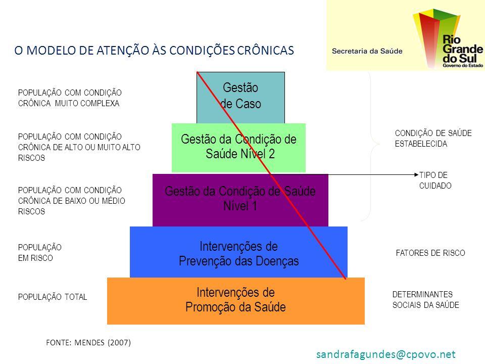 Espaços de construção/produção de subjetividade sandrafagundes@cpovo.net