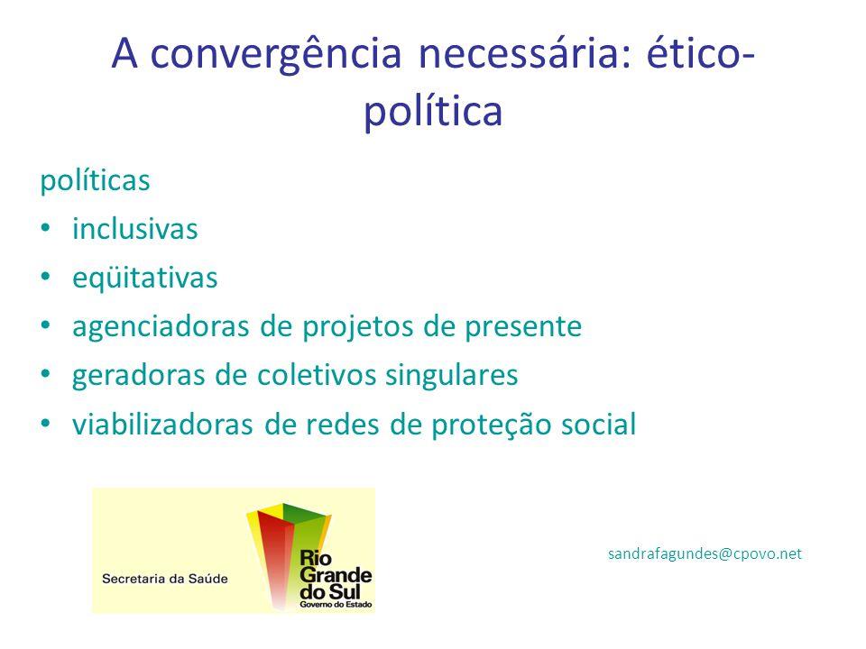 políticas inclusivas eqüitativas agenciadoras de projetos de presente geradoras de coletivos singulares viabilizadoras de redes de proteção social san