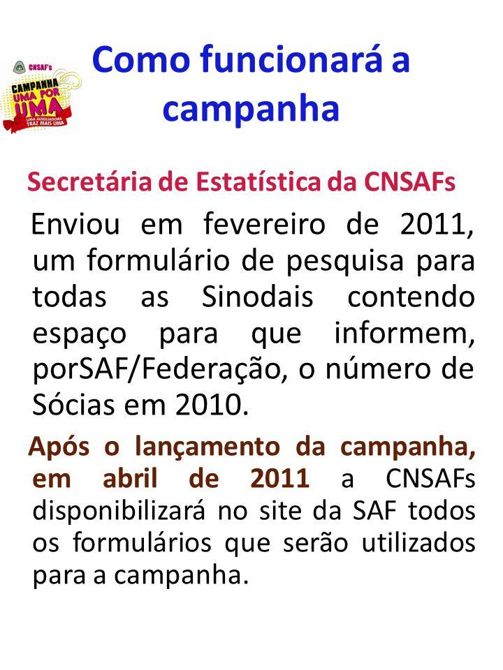 Como funciona a campanha Sinodal - Preenche o formulário enviado pela Secretária de Estatística com as informações sobre o número de sócias por cada SAF/Federação em 2010 enviando para a mesma até 15 de março de 2011.