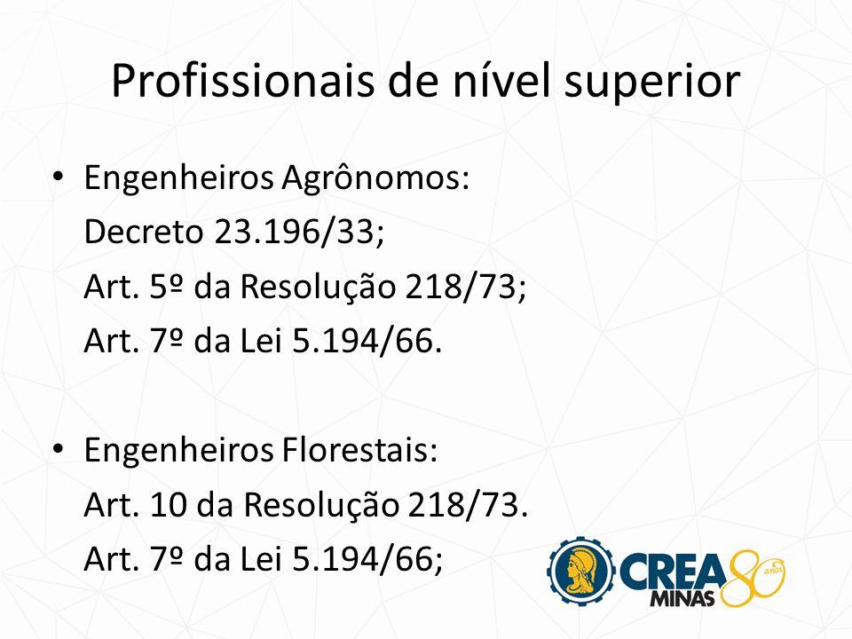 Engenheiros Agrônomos: Decreto 23.196/33; Art.5º da Resolução 218/73; Art.
