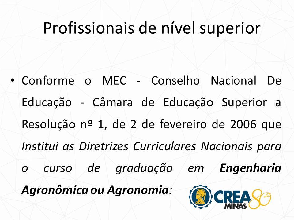Conforme o MEC - Conselho Nacional De Educação - Câmara de Educação Superior a Resolução nº 1, de 2 de fevereiro de 2006 que Institui as Diretrizes Curriculares Nacionais para o curso de graduação em Engenharia Agronômica ou Agronomia: Profissionais de nível superior