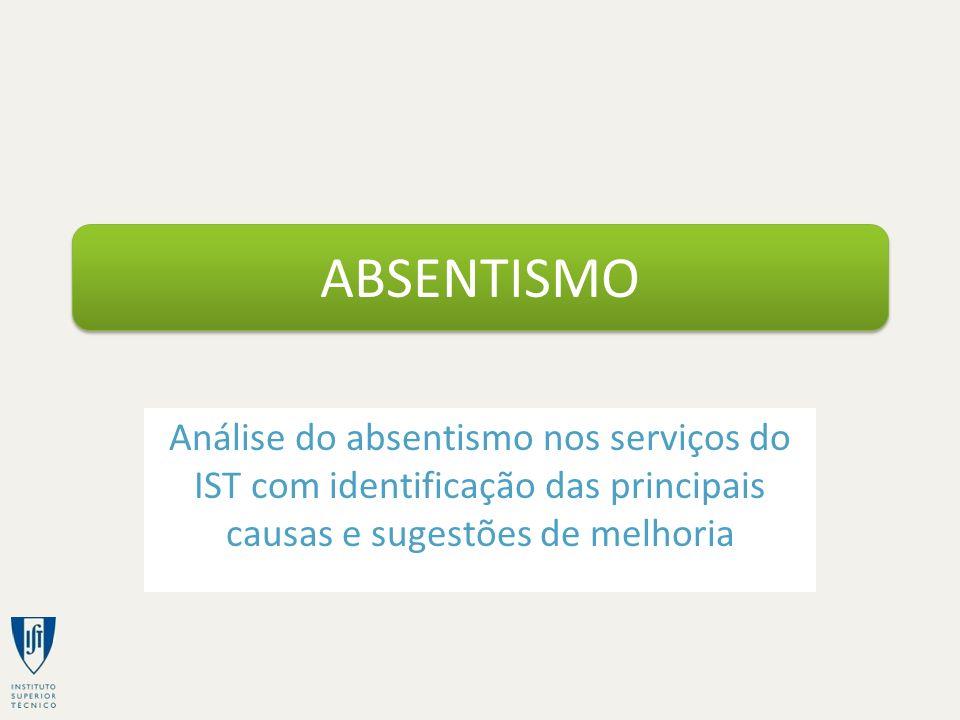 ABSENTISMO Análise do absentismo nos serviços do IST com identificação das principais causas e sugestões de melhoria