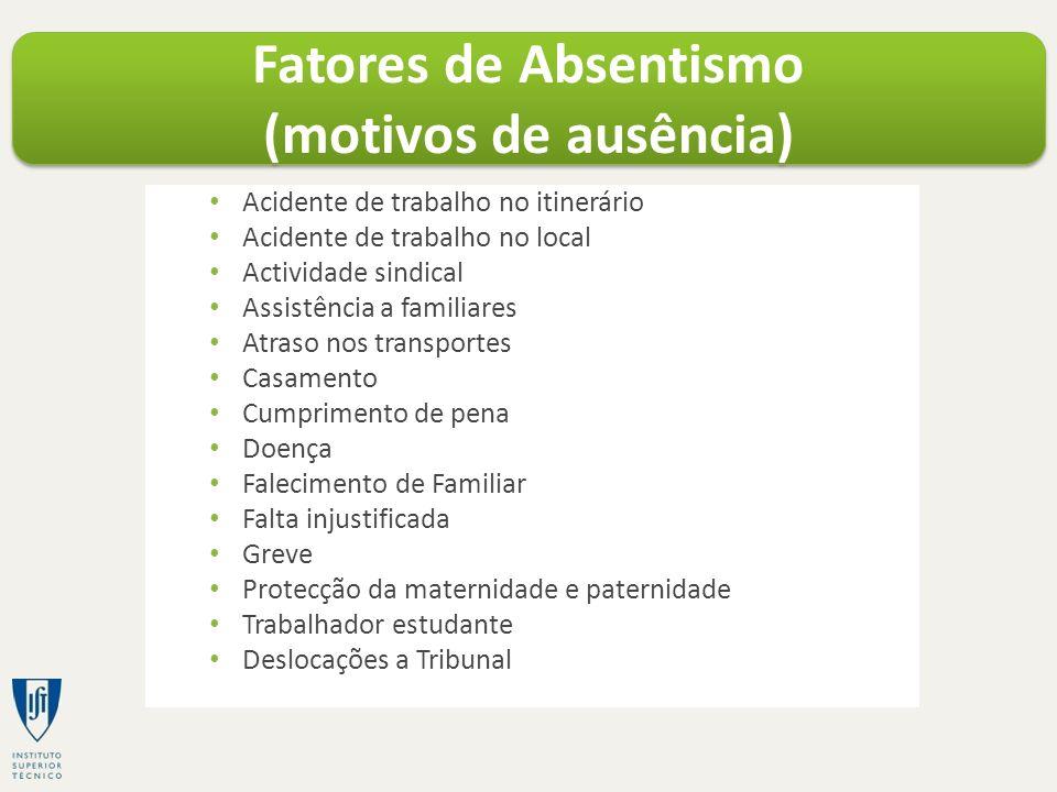 RESULTADOS F ATORES DE A BSENTISMO Ilustração 9– Distribuição do Absentismo por fator, dentro de cada vínculo