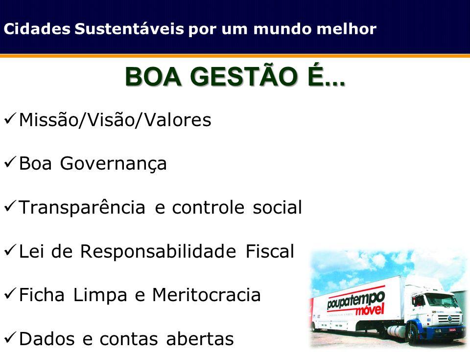 BOA GESTÃO É... Cidades Sustentáveis por um mundo melhor Missão/Visão/Valores Boa Governança Transparência e controle social Lei de Responsabilidade F