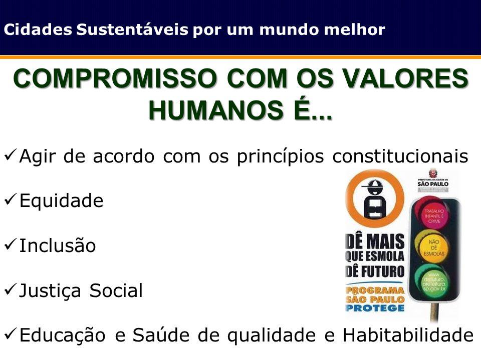 COMPROMISSO COM OS VALORES HUMANOS É... Cidades Sustentáveis por um mundo melhor Agir de acordo com os princípios constitucionais Equidade Inclusão Ju