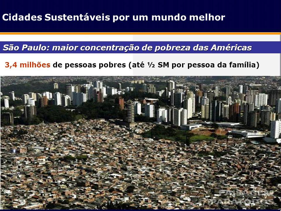São Paulo: maior concentração de pobreza das Américas 3,4 milhões de pessoas pobres (até ½ SM por pessoa da família) Cidades Sustentáveis por um mundo