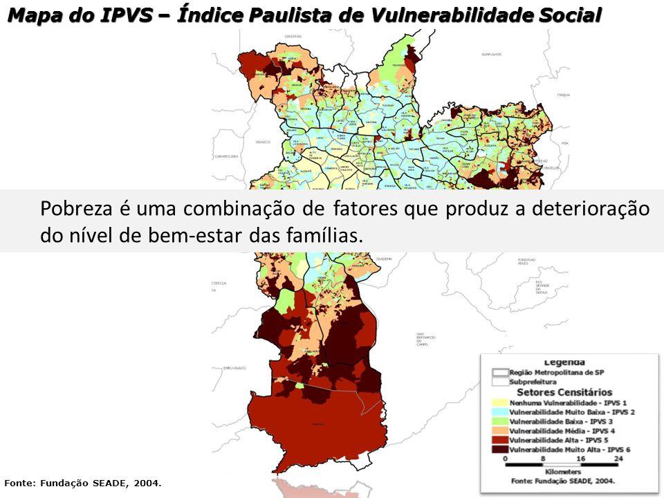 Mapa do IPVS – Índice Paulista de Vulnerabilidade Social Fonte: Fundação SEADE, 2004. Pobreza é uma combinação de fatores que produz a deterioração do