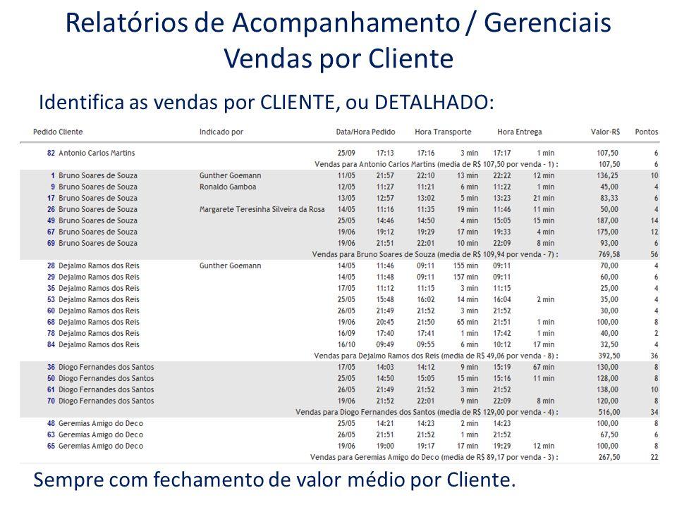 Relatórios de Acompanhamento / Gerenciais Vendas por Cliente Identifica as vendas por CLIENTE, ou DETALHADO: Sempre com fechamento de valor médio por