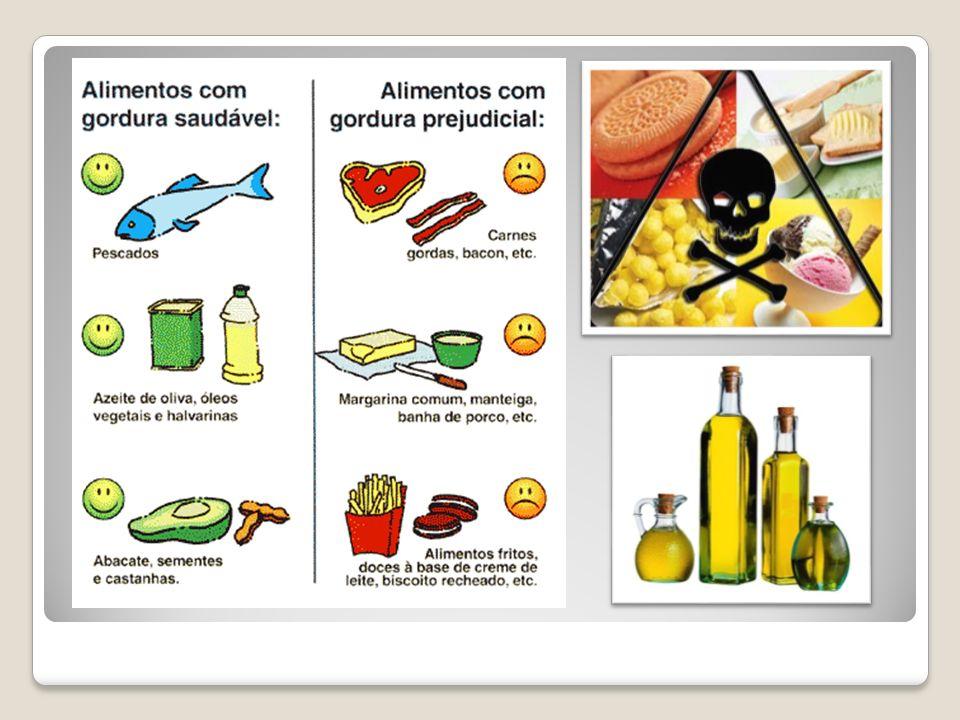 Colesterol Inimigo Silencioso Normalmente o Colesterol Elevado não causa sintomas na maioria das pessoas Em algumas pessoas o colesterol elevado produz alguns sinais chamados Xantomas e Xantelasmas