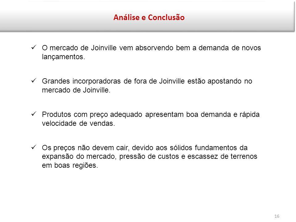 16 Análise e Conclusão O mercado de Joinville vem absorvendo bem a demanda de novos lançamentos. Grandes incorporadoras de fora de Joinville estão apo