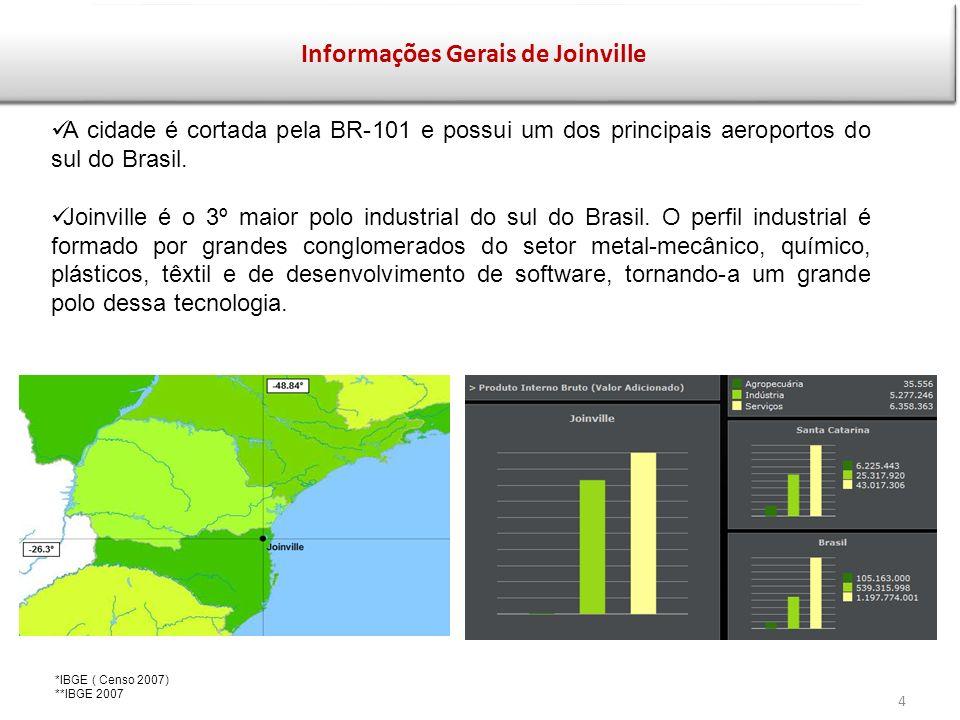 Informações Gerais de Joinville A cidade é cortada pela BR-101 e possui um dos principais aeroportos do sul do Brasil. Joinville é o 3º maior polo ind