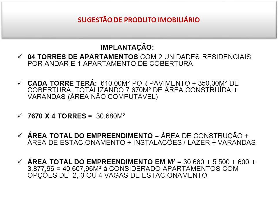 IMPLANTAÇÃO: 04 TORRES DE APARTAMENTOS COM 2 UNIDADES RESIDENCIAIS POR ANDAR E 1 APARTAMENTO DE COBERTURA CADA TORRE TERÁ: 610,00M² POR PAVIMENTO + 35