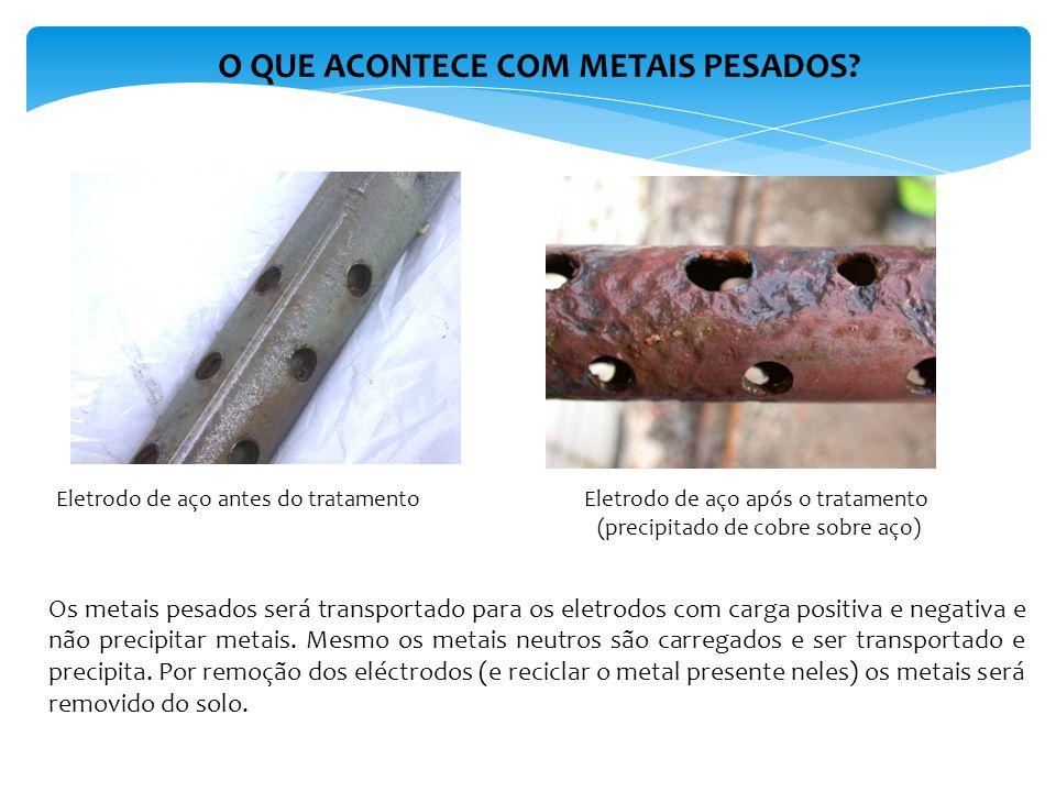 Eletrodo de aço antes do tratamentoEletrodo de aço após o tratamento (precipitado de cobre sobre aço) Os metais pesados será transportado para os eletrodos com carga positiva e negativa e não precipitar metais.