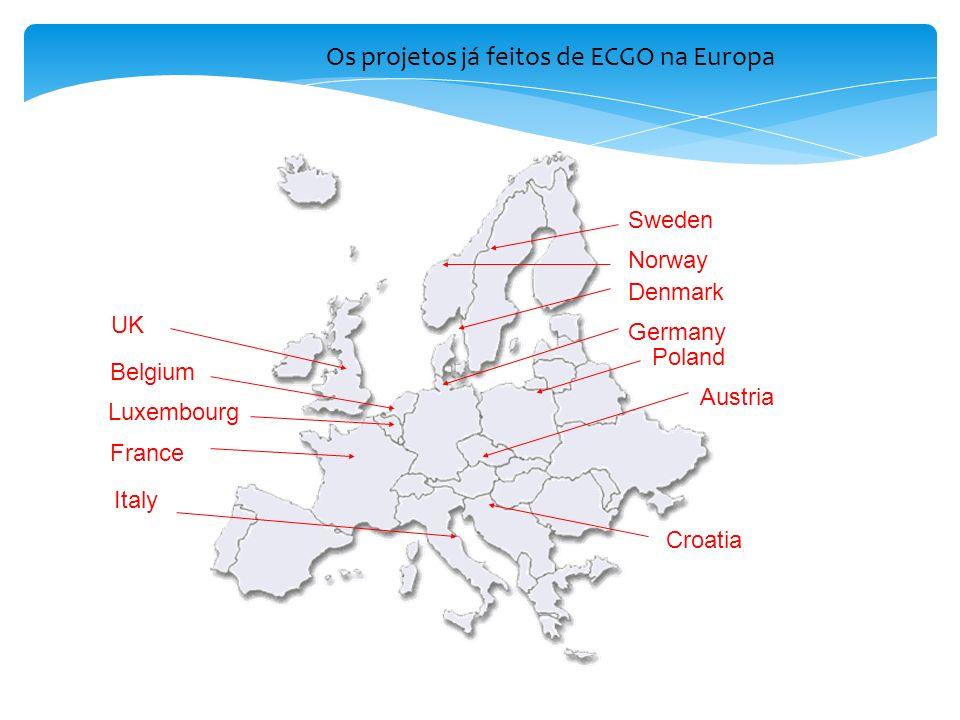 Os projetos já feitos de ECGO na Europa UK France Norway Sweden Denmark Luxembourg Austria Germany Belgium Italy Croatia Poland